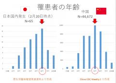 新潟 県 コロナ ウイルス 最新 情報